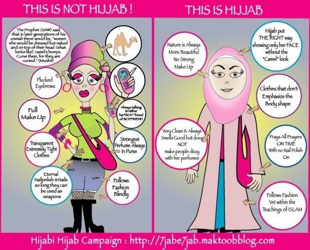 Hijab is not Hijab (2/3)