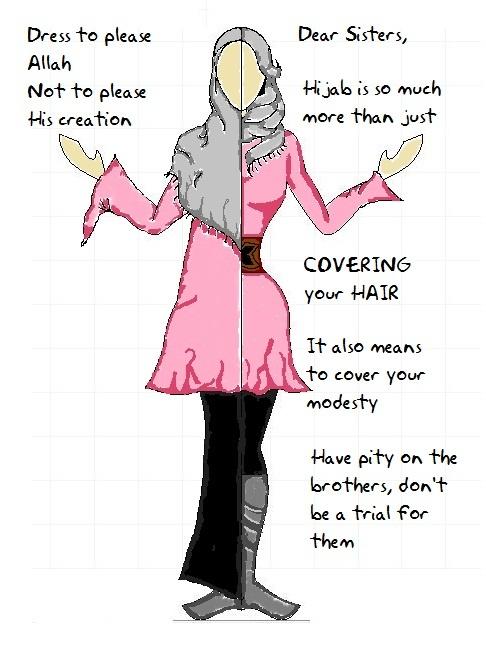 Hijab is not Hijab (1/3)